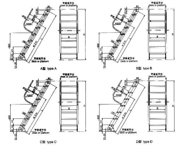 Marine Engine Room Inclined Ladder Supplier, China Marine