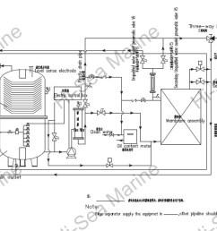 oil water separator manufacturer [ 1500 x 841 Pixel ]