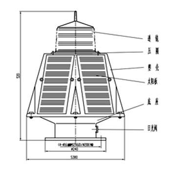 12v Power Distribution 110V Power Distribution Wiring