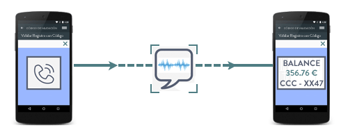 2fa-voz-notificaciones