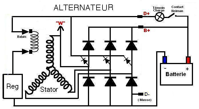 diode d'alternateur
