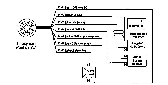 VHF RO4700 & GPS Garmin 120 connection
