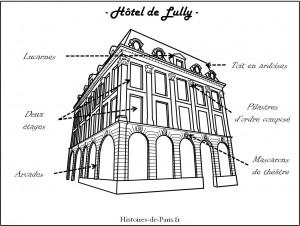Façade de l'Hôtel de Lully, à l'angle de la rue Sainte Anne et de la rue des Petits Champs
