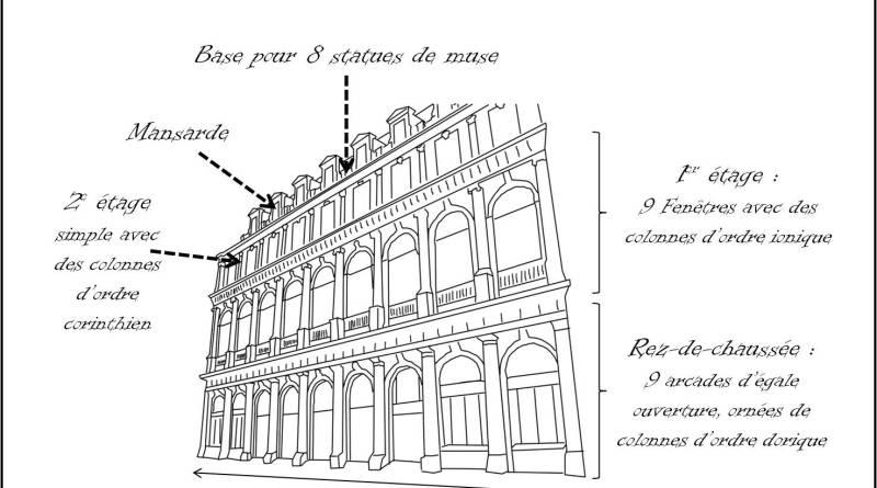 facade salle ventadour