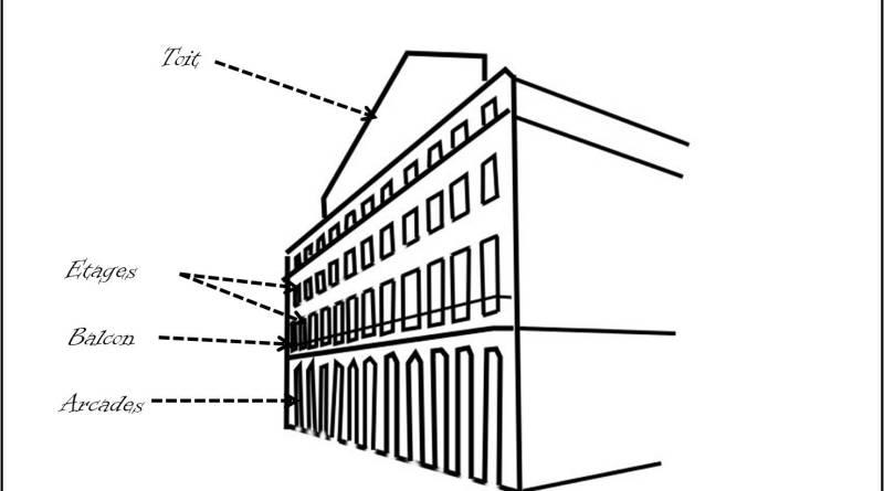 facade Opéra de la rue Richelieu