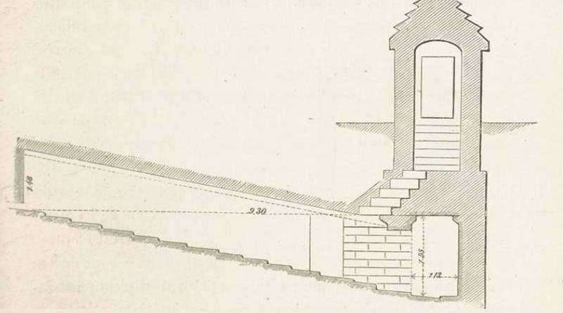 coupe intérieure du regard des cascades par Eugène Beltrand