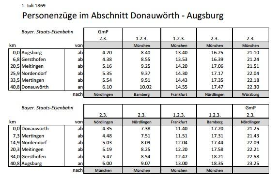 Nahverkehr Augsburg Donauwörth 1844 1870 Fahrplangeschichten