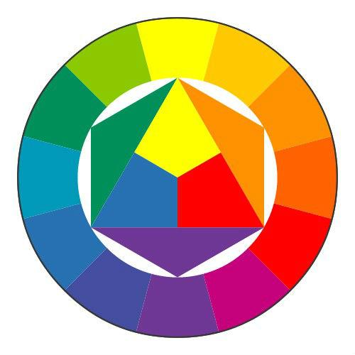 Circulo cromático – circulo das cores