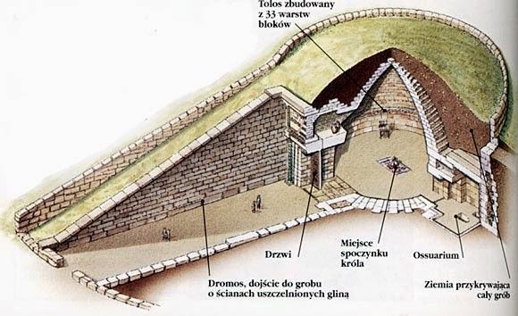 Reconstrucción del Tesoro de Atreo, uno de los tholos micénicos más famosos