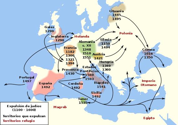 Mapa europeo que muestra las fechas de expulsión de los judíos y los territorios en los que se refugiaron