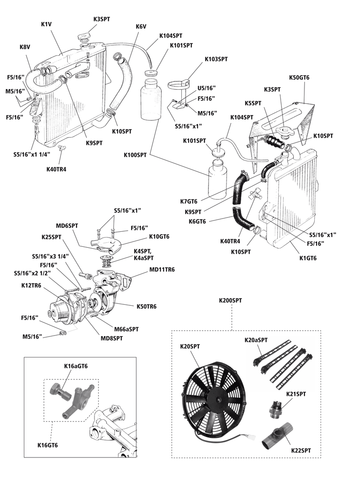 Tr Spitfire Wiring Diagram, Tr, Free Engine Image For User