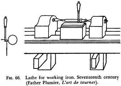 Father Of Lathe