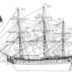 Uss Constitution Diagram 97 Grand Cherokee Radio Wiring Plans - Historic Ships