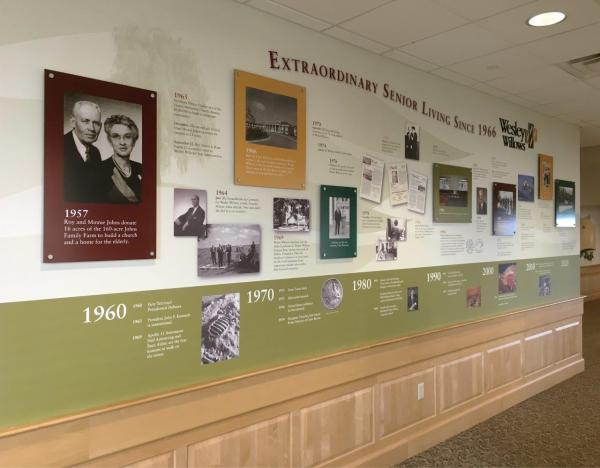 History Timeline Wall Designs