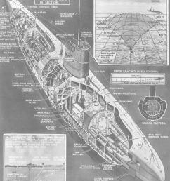 german u boat internal diagram wiring diagram used german u boat internal diagram [ 997 x 1200 Pixel ]