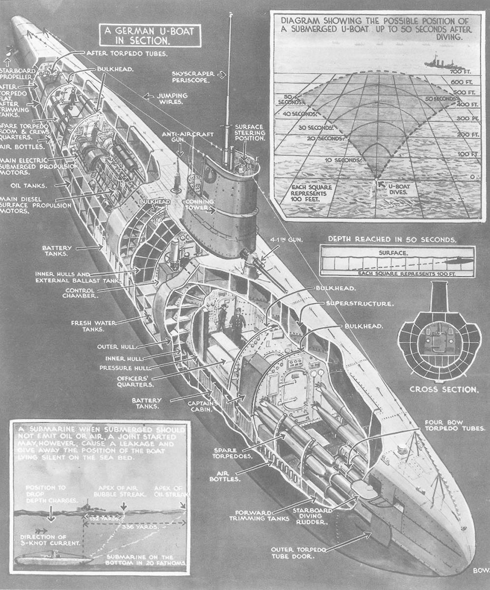 medium resolution of german u boat internal diagram wiring diagram used german u boat internal diagram