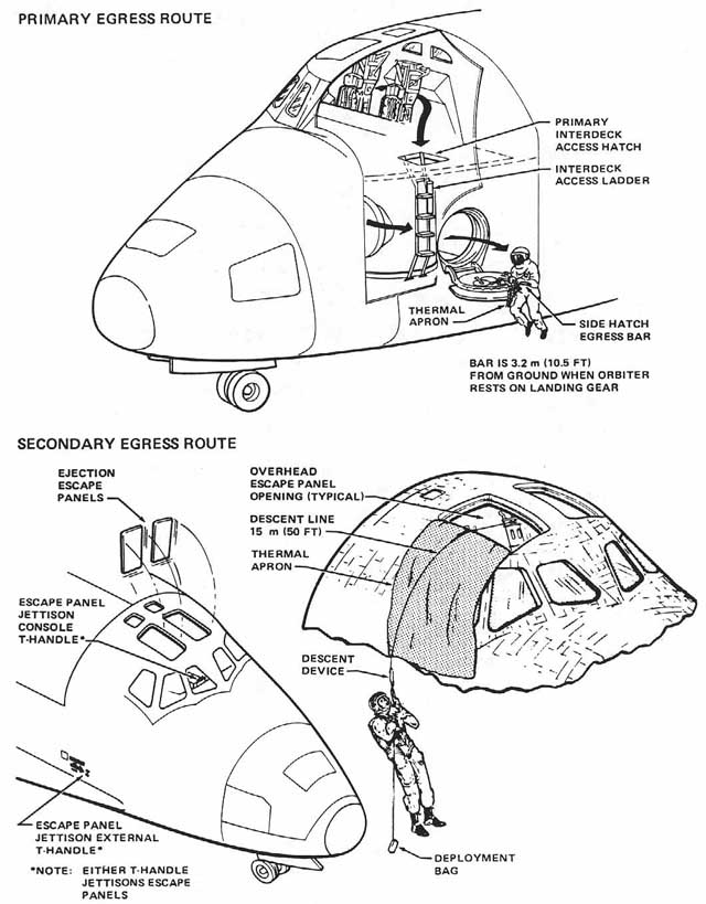 Space Shuttle Schematics