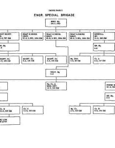 also seventh amphibious force command history rh historyvy