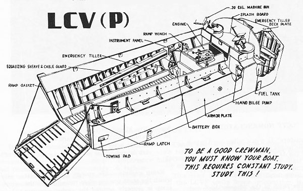 Gray Marine Engine Diagram