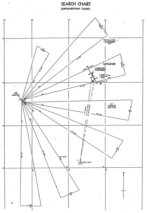 small resolution of us midway diagram