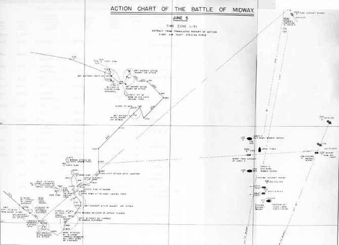 Battle of Midway: Japanese Plans Chapter 5 of The
