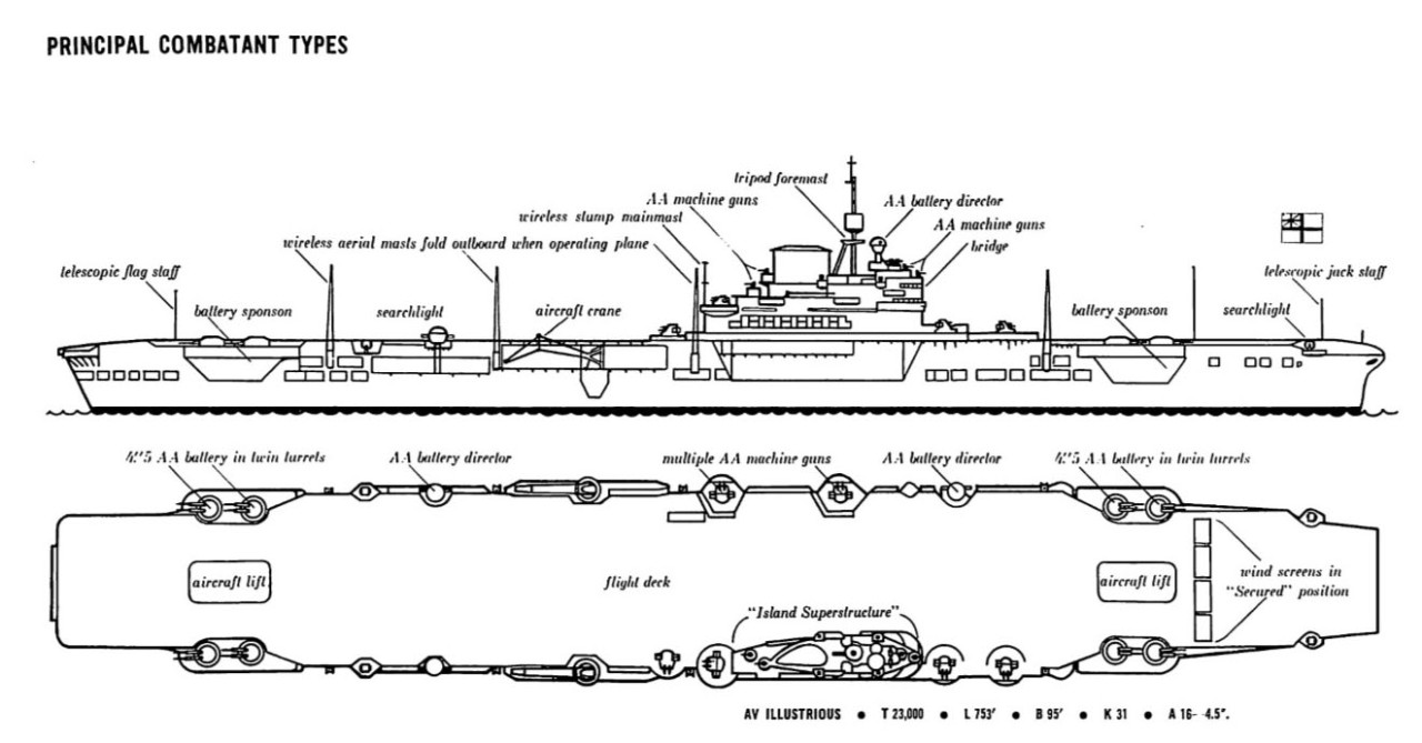 hight resolution of german u boat internal diagram