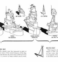 masts image [ 1280 x 764 Pixel ]