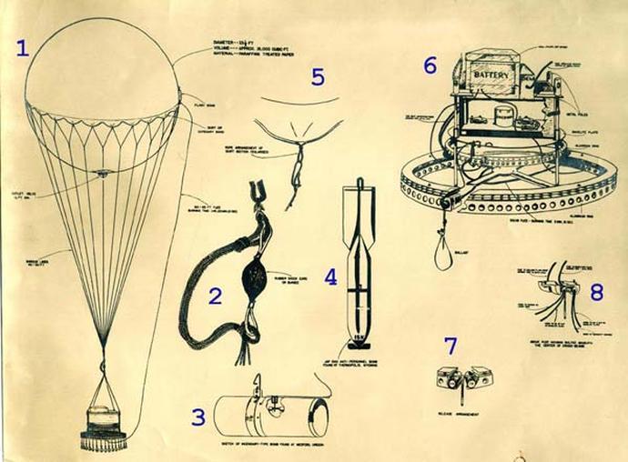 The Secret History of Japan's Balloon Bombs | History Hit