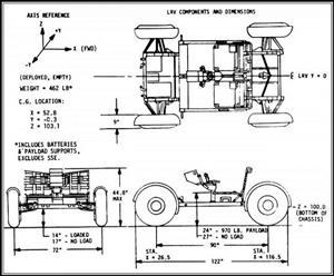 Lunar Rover Diagram Folded. Rover. Auto Parts Catalog And