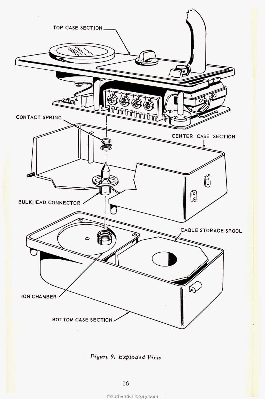 Radiological Survey Meter & Maintenance Manual (1964)