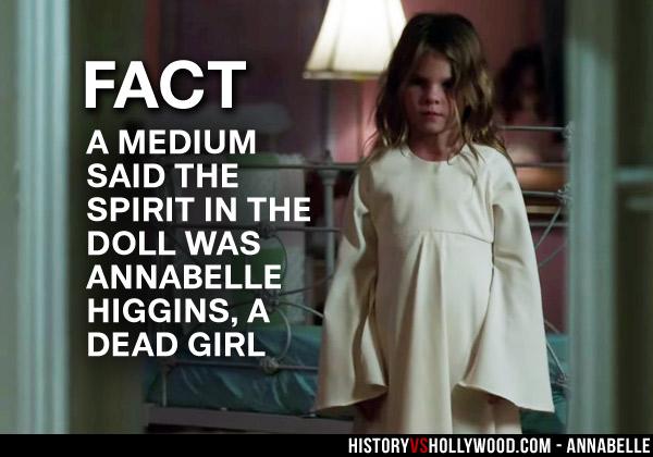annabelle true story fino