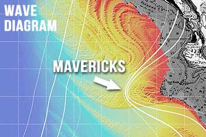 Chasing Mavericks True Story  Real Jay Moriarity Frosty