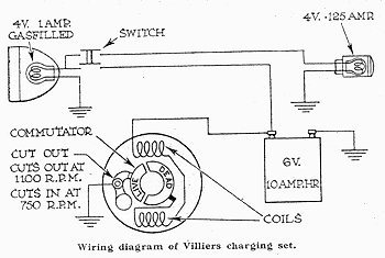 Damon Tuscany Rv Wiring Diagram RV Switch Diagram Wiring