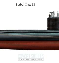 the last us navy diesel subs barbel class [ 1800 x 715 Pixel ]