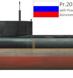 h i sutton covert shoresoriginal artwork of sarov with poseidon torpedo click image for high resolution [ 2500 x 618 Pixel ]