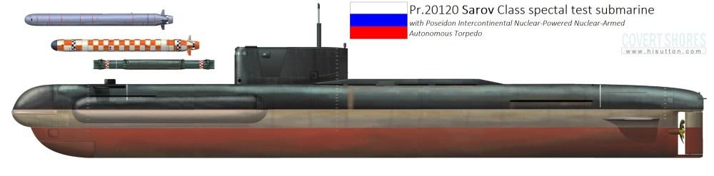 medium resolution of h i sutton covert shoresoriginal artwork of sarov with poseidon torpedo click image for high resolution
