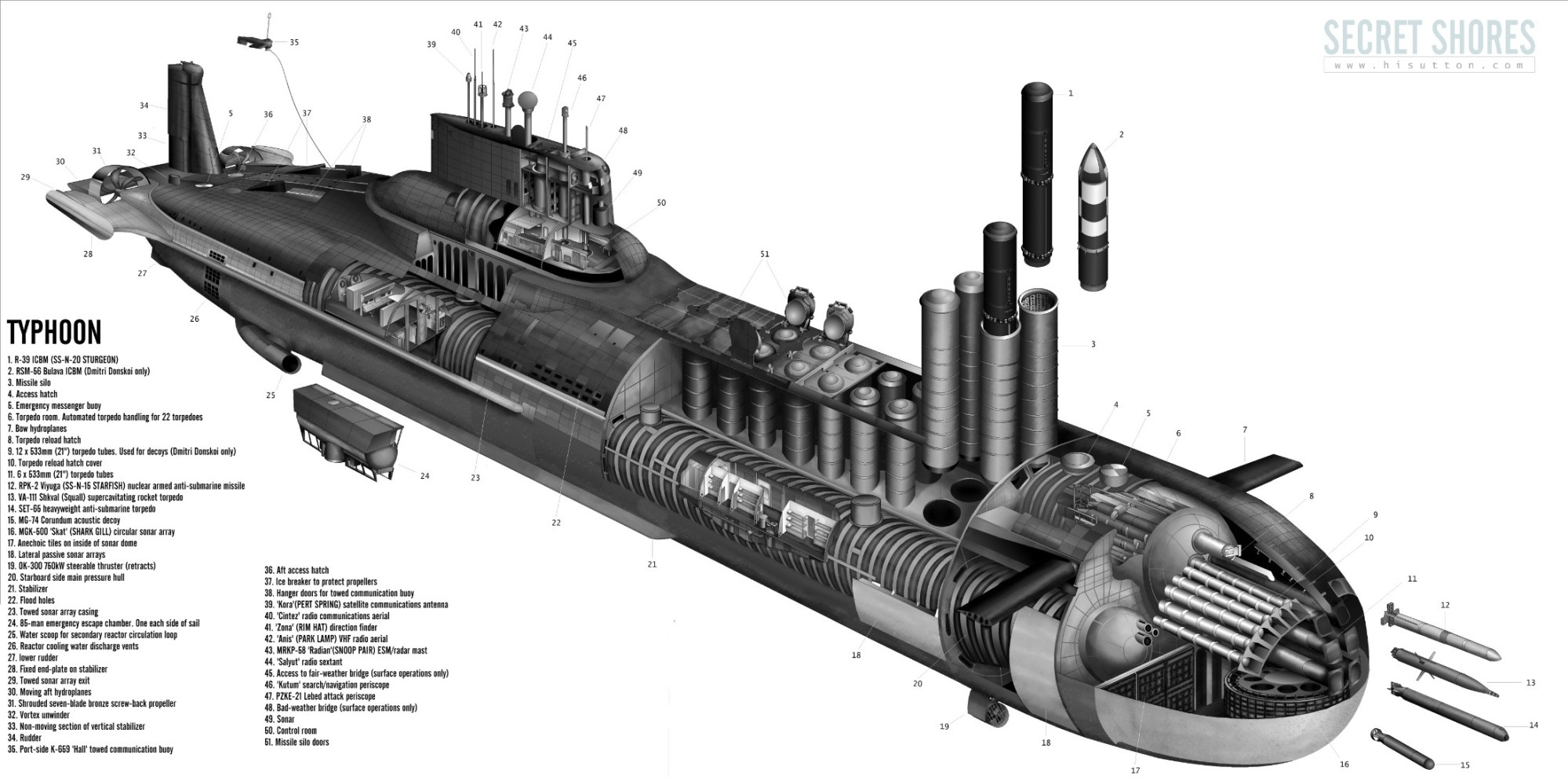 hight resolution of diagram of nuclear sub