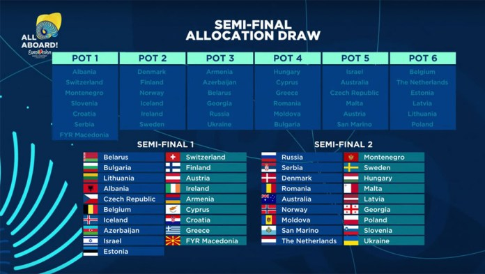 Eurovision 2018 - Semifinal Allocation Draw - Hit Channel