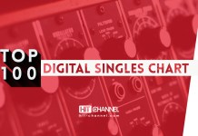 Top 100 - Digital Singles Chart - Hit Channel