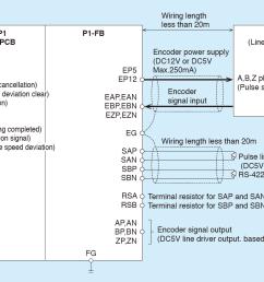 wiring diagram example [ 1440 x 800 Pixel ]