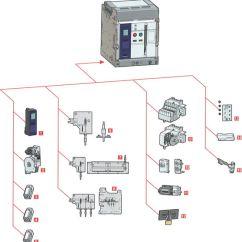 Shunt Motor Wiring Diagram 3 Phase Contactor Start Stop Air Circuit Breakers [akh, Aks, Akn Series] : Accessories Acb Hitachi Industrial Equipment ...
