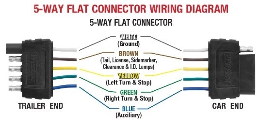 Glamorous Commercial Truck Wiring Diagram Images - Schematic ...