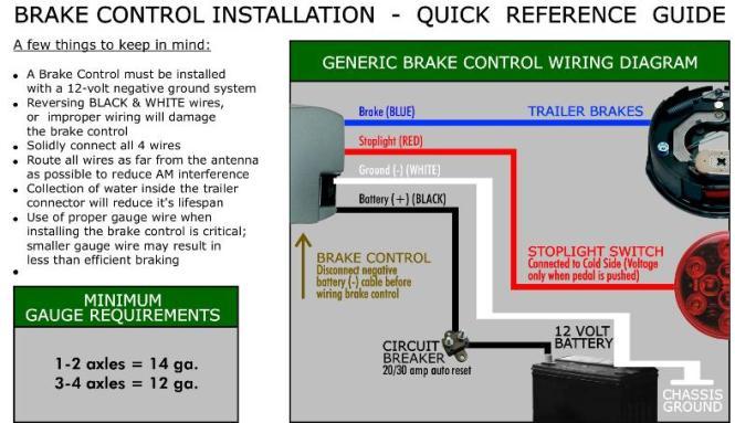 pod brake wiring diagram