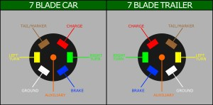 Image for wiring a 7 blade plug