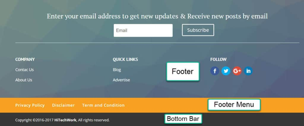 How To Add Text Hyperlinks And Sitemap In The Footer Of