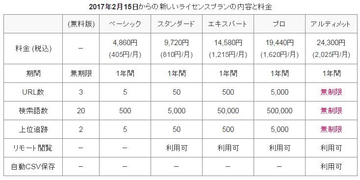 f:id:hitode99:20170126200655p:plain