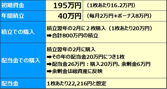 f:id:sheep-n:20190219223020p:plain