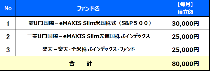 f:id:sheep-n:20190309185226p:plain