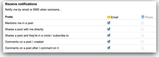 Google Plus email notifications settings