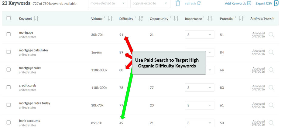 Keyword Explorer Screenshot1